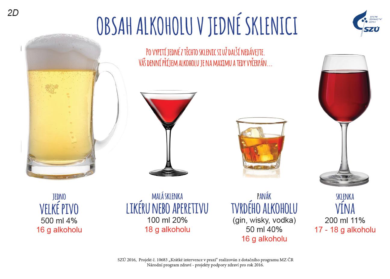 obsah_alkoholu