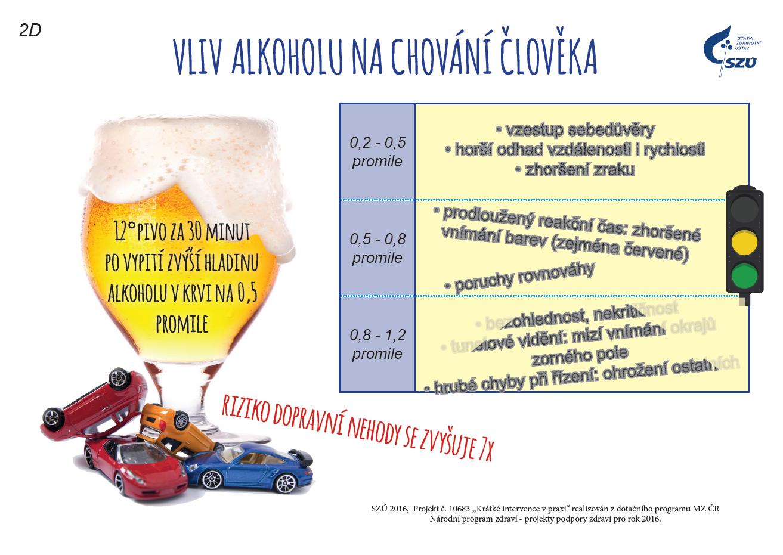 obsah_alkoholu_zadni_strana