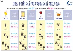 alkohol-2A-2B-2016
